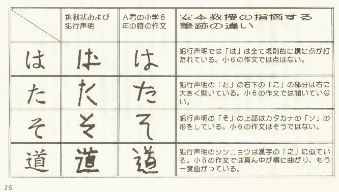 ecriture-sakakibara