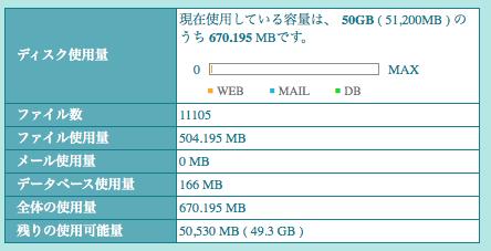 スクリーンショット 2014-08-05 22.16.38