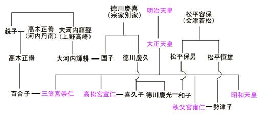 tokugawa3-thumb-530x284