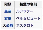 スクリーンショット 2015-05-02 19.51.10