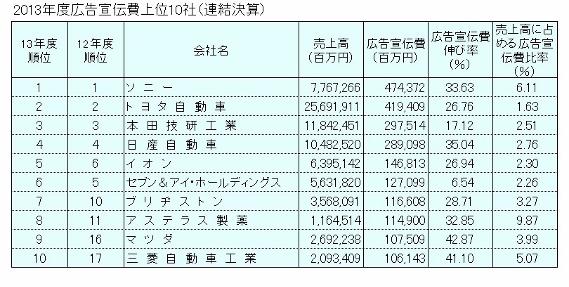 www.nikkei-koken.gr.jp