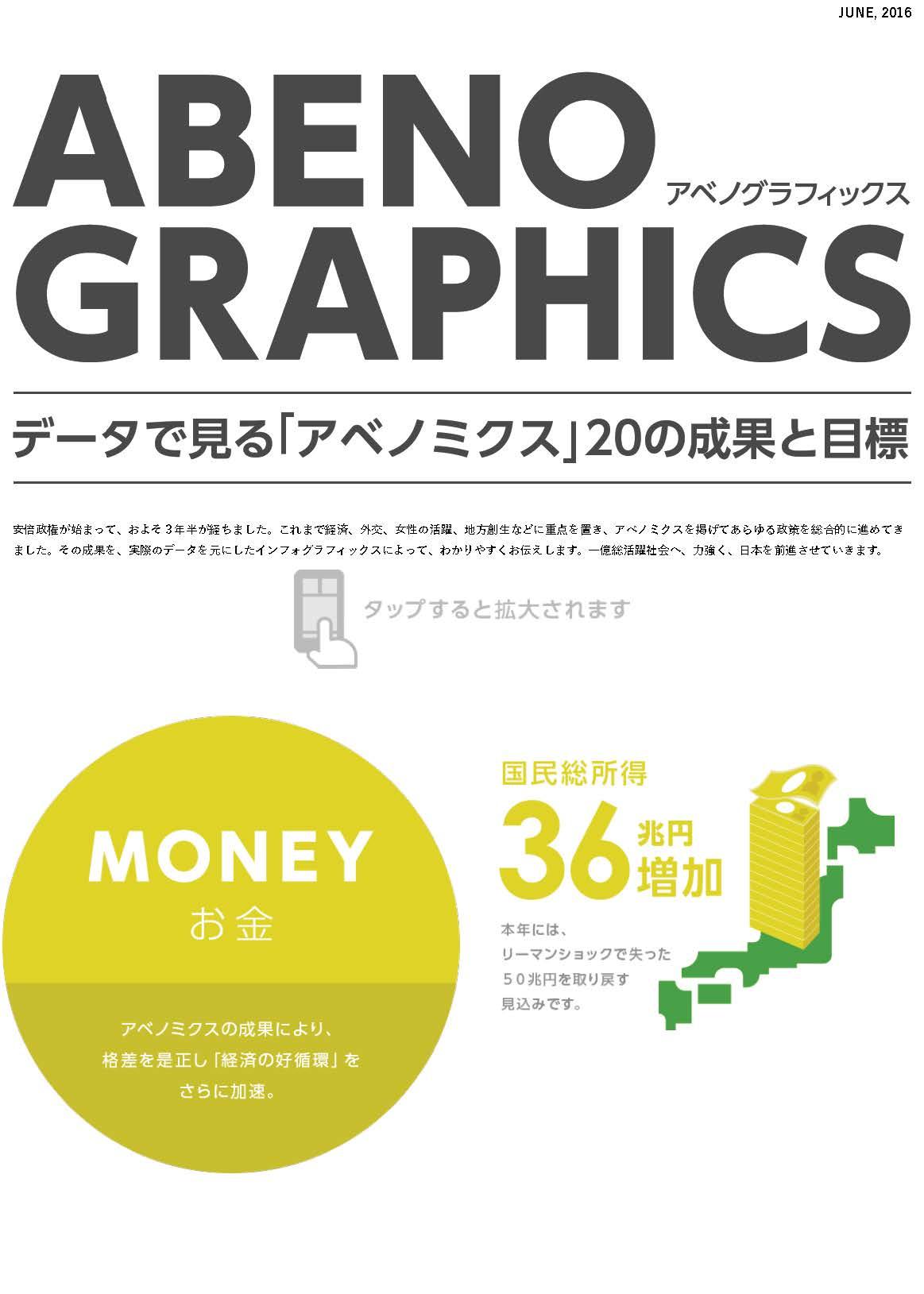 アベノグラフィックス - データで見る「アベノミクス」20の成果と目標 | 自由民主党_ページ_1
